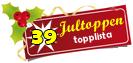 Jultoppen - Topplista